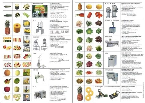 types of knives used in kitchen kitchen utensils and their uses with pictures