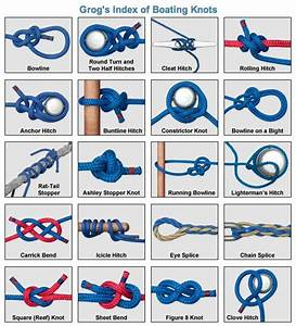 Knot Guide Pdf