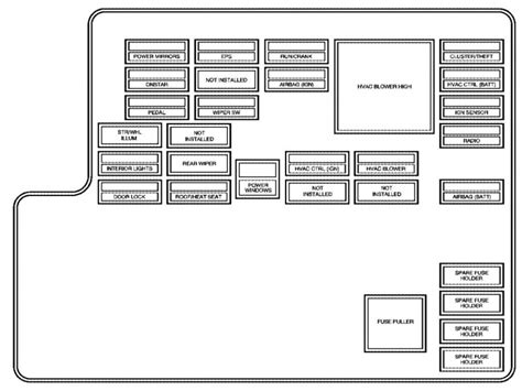 2005 Lincoln Town Car Fuse Box Diagram by 2006 Lincoln Town Car Fuse Box Diagram Wiring Forums