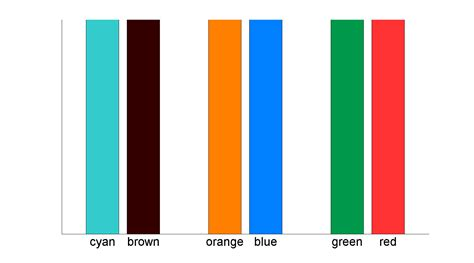 colors in matlab matlab colors l bottemanne medium