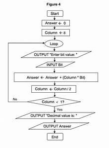 python string template - python binary string to decimal integer converter