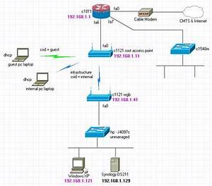 Solved  Cisco Ap1121g Workgroup Bridge Problem