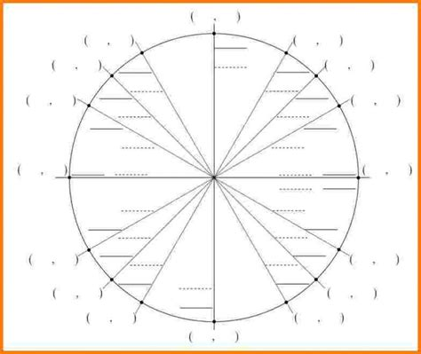 Printable Blank Unit Circle Worksheet Template Pdf