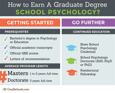 2018 School Psychology Graduate Programs. Aeropostale Credit Card Application. Astronomy College Courses Nci Cervical Cancer. Single Mom Grants For School. Senior Software Engineer Buy Insurance Agency. Best Credit Card With Travel Rewards. Sunscape Sunless Tanning Toyota Solara Tires. Stealth Activity Monitor Chase Auto Servicing. Best Merchant Account Services