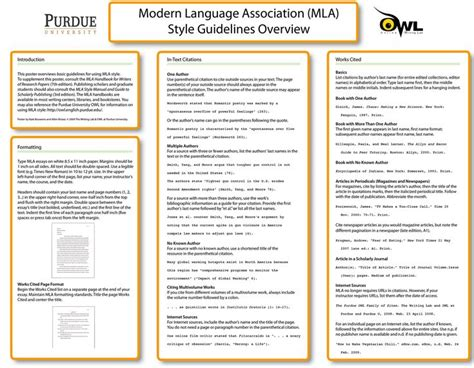 A Handy Mla Poster For Your Class  Educational Technology. Texas Signs. Tee Signs. Polynesian Signs. Personality Disorder Signs Of Stroke. Laundry Signs. More Or Less Signs Of Stroke. Shriveled Signs. Mood Swing Signs