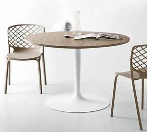 Table Ronde Cuisine : table de cuisine style scandinave ~ Teatrodelosmanantiales.com Idées de Décoration
