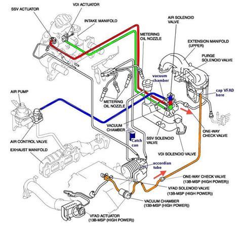 Precision Fuel Wiring Diagram Ford Ranger by Vacuum Hose Diagram Rx8club Mazda Rx 8 Miata