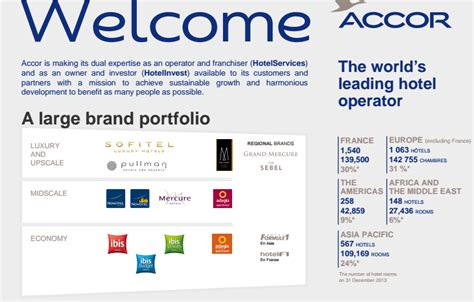 Accor And Huazhu Alliance In China — The Shutterwhale