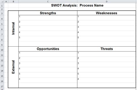 swot analysis template  microsoft excel