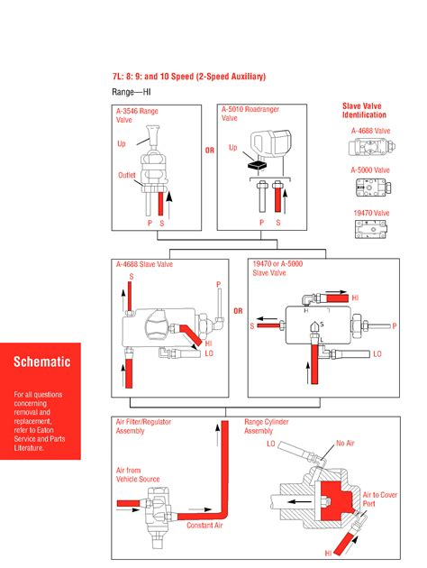 electrical schematic for freightliner fl70 get free