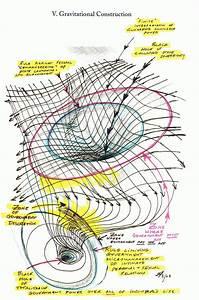 U0026quot Bertrand Russel U0026quot  Diagram
