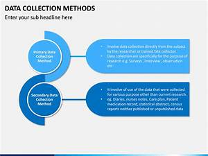 Data Collection Methods Powerpoint Template