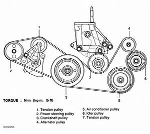 2004 Kia Amanti Serpentine Belt Routing And Timing Belt Diagrams