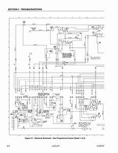 Jlg 3246e2 Ansi Service Manual User Manual