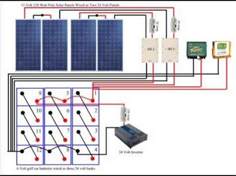 diy solar panel system wiring diagram one of ldsprepper s