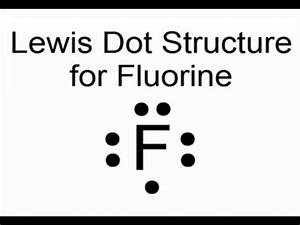 Electron Dot Diagram Of Fluorine : lewis dot structure for fluorine atom f youtube ~ A.2002-acura-tl-radio.info Haus und Dekorationen