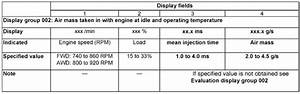 P0102 Mass Airflow Sensor Input Too Low