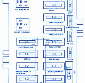 Ford Falcon Ute 2001 Primary Fuse Box  Block Circuit Breaker Diagram