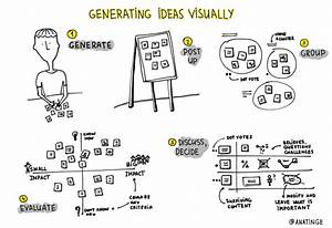 Visual Thinking In Generating Ideas  Five Simple Steps
