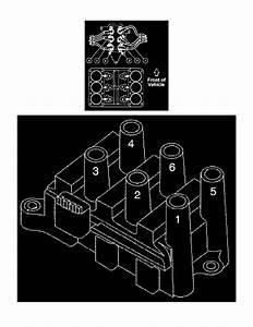 Roger Vivi Ersaks  2004 Ford Freestar Ignition Wiring Diagram