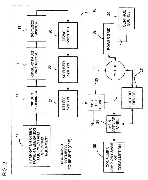 patent  methods systems  agreements