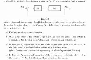 Solved  A Closedloop System U0026 39 S Block Diagram Is Given In