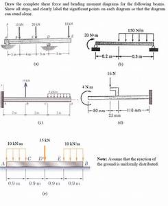 Solved  Draw The Complete Shear Force And Bending Moment D