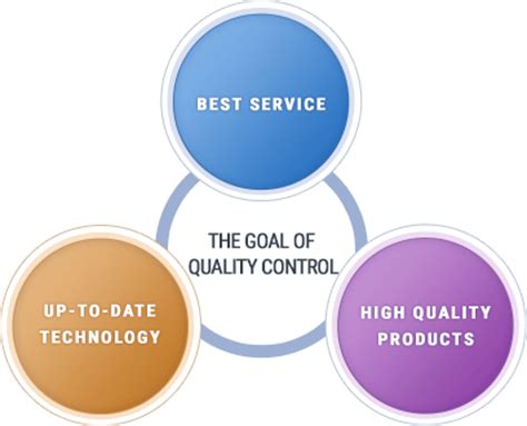 QUALITY CONTROL | DAEKEUM GEOWELL | Wheel Washing System ...