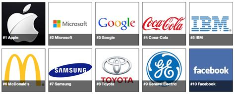 Apple Tops The Forbes List Of The Most Valuable Companies