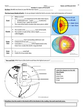 layers of the earth guided notes and worksheet by science gal