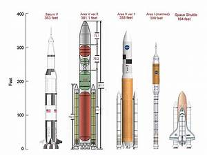 NASA Rocket Names and Designs (page 2) - Pics about space