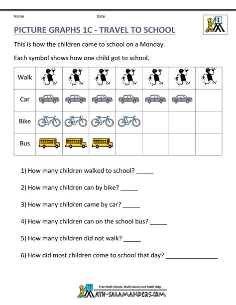 picture graph worksheets 1st grade understanding picture