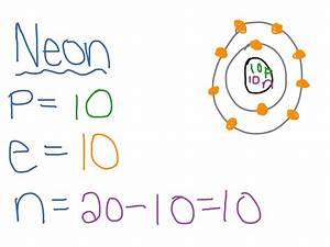Neon Bohr Model By Zackdowney On Deviantart
