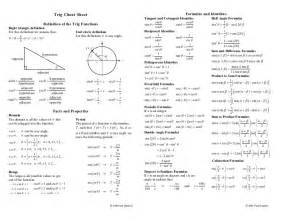 Trigonometry Review Worksheet Search Results For Printable Algebra Formula Sheet Calendar 2015