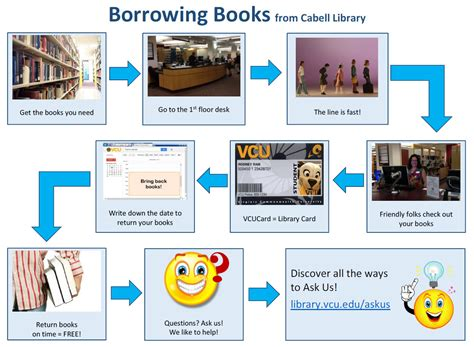 vcu help desk number books in cabell cabell library basics research guides
