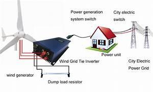 2000w Wind Power Grid Tie Inverter Mppt 3phase Input 90v