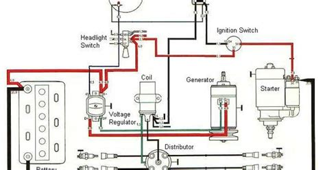 Tractor Ignition Switch Wiring Diagram See How Simple