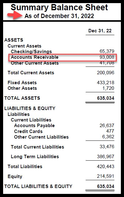 accounts receivable turnover ratio definition