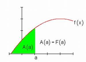 Unbestimmte Integrale Berechnen : das bestimmte integral ~ Themetempest.com Abrechnung