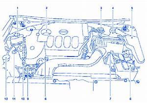 2014 Nissan Rogue Fuse Box Diagram