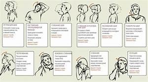 Остеохондроз шейного отдела стандарт лечения