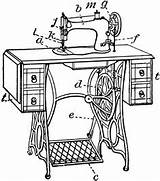 Sewing Machine Clip Clipart Coloring Singer Machines Notions Quilting Drawing Patent Banner Digi Stamps Embroidery Fabric Supplies Started Stitches Antique sketch template