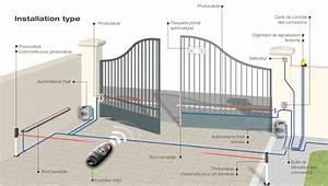 Motorisation De Portail Somfy : photocellule portail leroy merlin avec 46 ides dimages de ~ Dailycaller-alerts.com Idées de Décoration