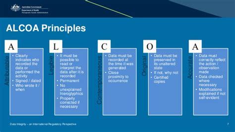 TGA presentation: Data Integrity - an international ...