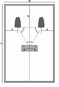 Wiring Diagram For Subwoofer In Wall
