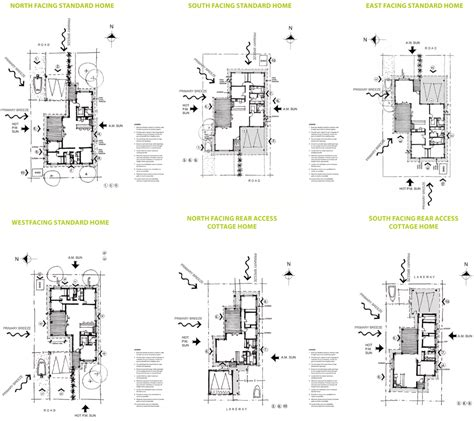 home design diagram designing a sustainable home bellissimo homes house