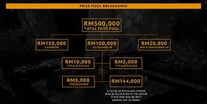 Malaysia39s Largest Dota 2 Tournament Is Coming Soon And