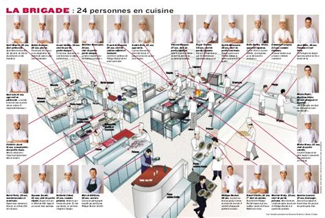 brigade cuisine prochat cuisine brigade