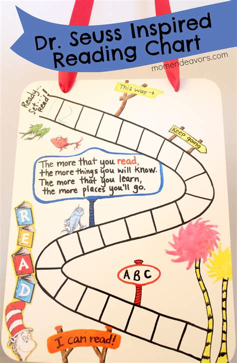 read diy for s dr seuss quotes reading quotesgram We