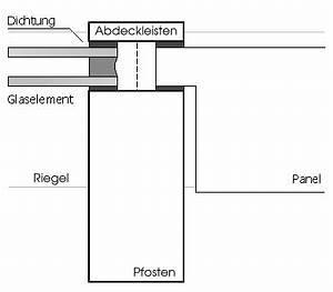 Schüco Pfosten Riegel : datei pfosten wikipedia ~ Frokenaadalensverden.com Haus und Dekorationen